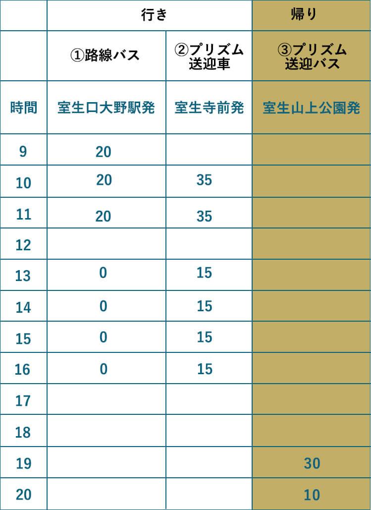 PRHYTHM 路線バス・送迎バスの時刻表と料金